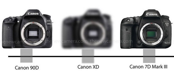 Canon-to-expand-90D