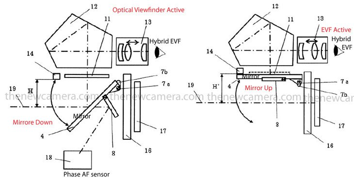 Optical-Viewfinder-image