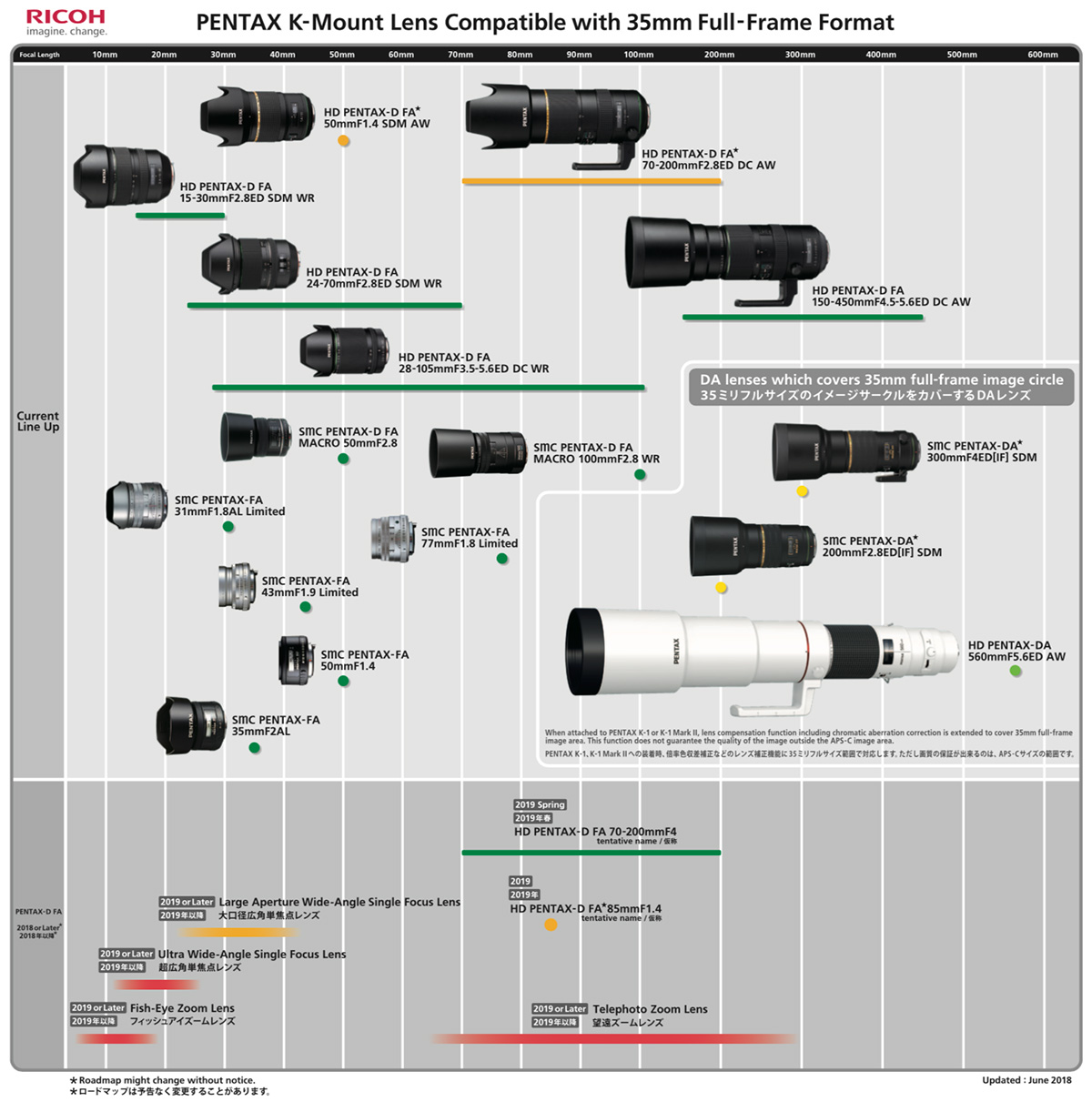 Pentax-K-mount-lens-roadmap-June-2018