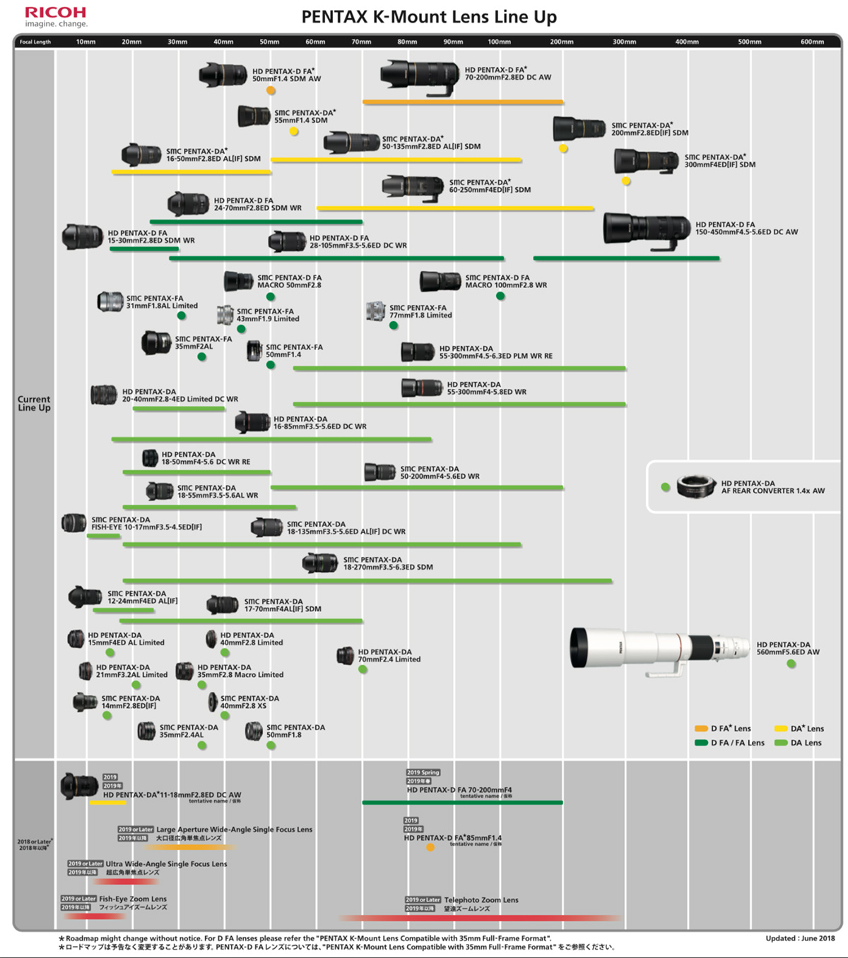 Pentax-K-mount-lens-roadmap-line-up-June-2018