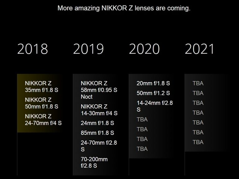 Updated-Nikon-Z-mirrorless-lens-roadmap-768x576