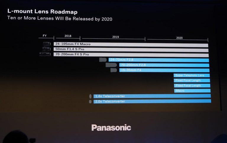 Panasonic-Lumix-S-L-mount-lenses-roadmap2-768x485