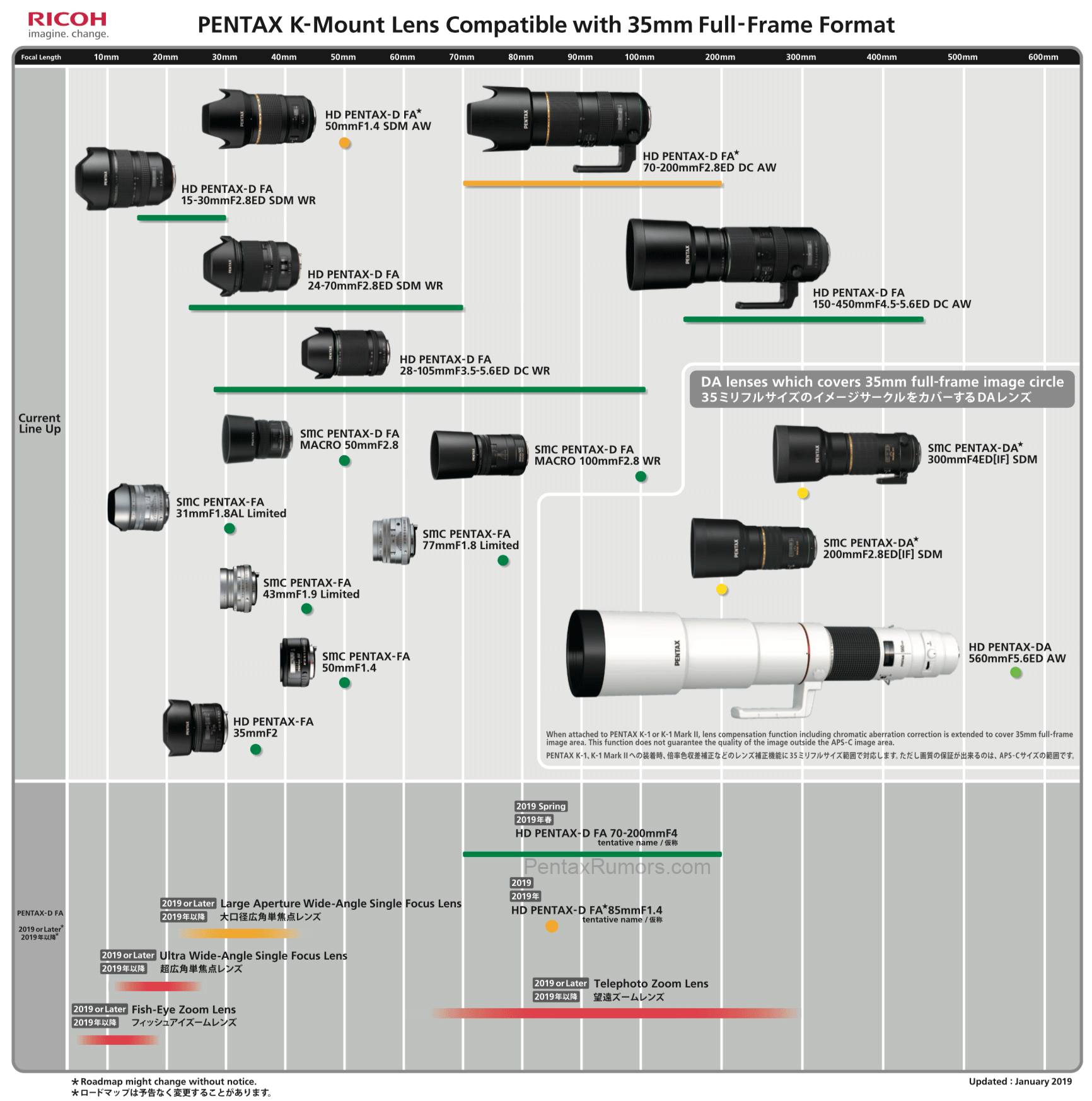 Pentax-K-Mount-lens-roadmap-January-20191
