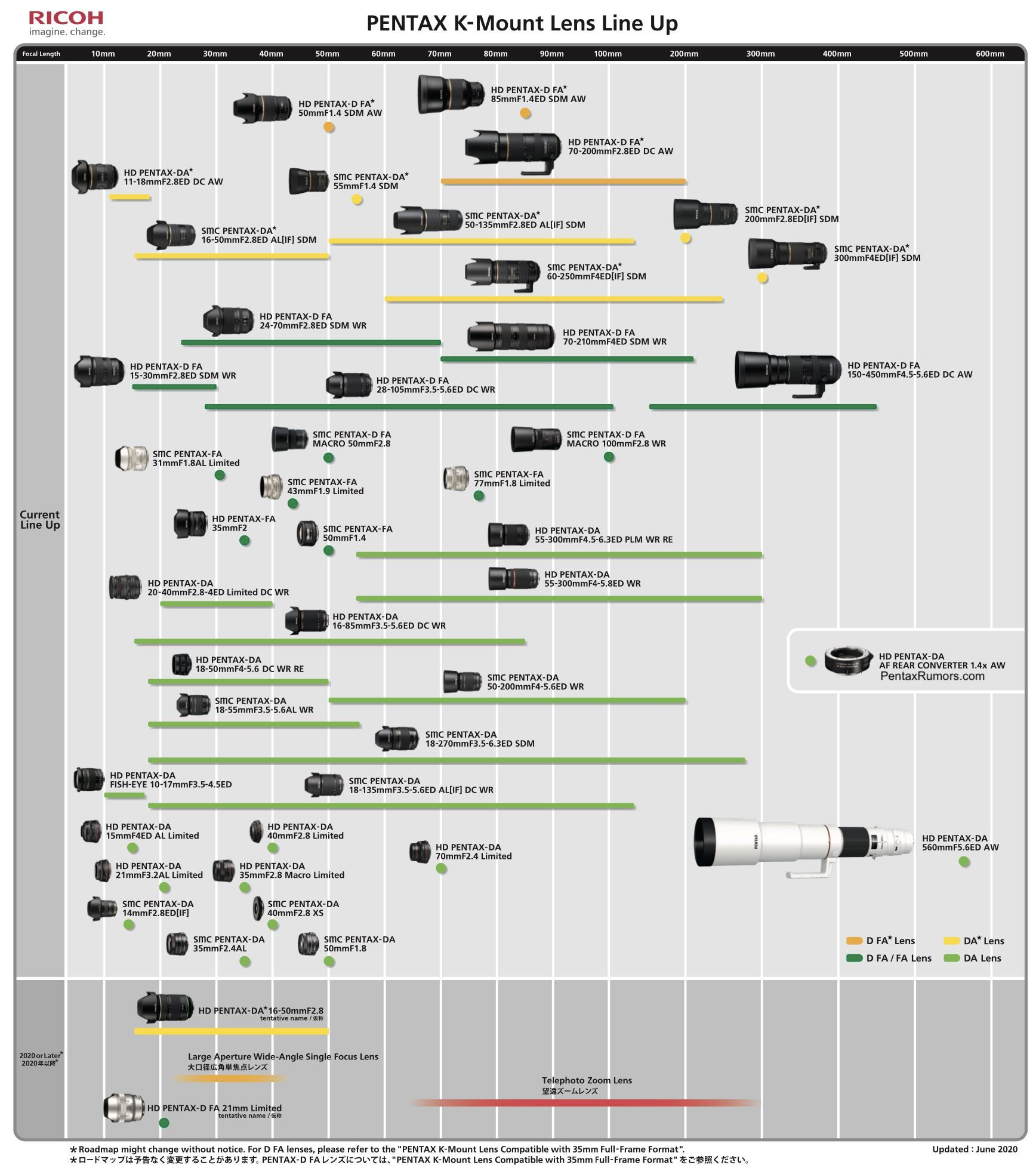 Pentax-K-mount-lens-June-2020-roadmap-1